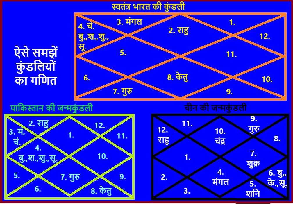 https://www.patrika.com/astrology-and-spirituality/inside-story-of-india-china-border-dispute-with-vedic-jyotish-effects-6220594/