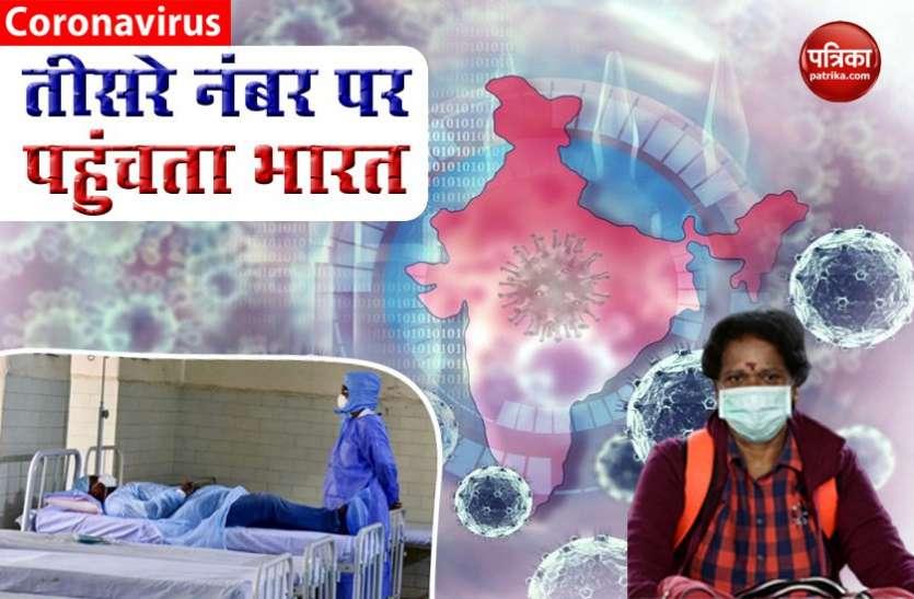 Coronavirus Outbreak: जल्द दुनिया का तीसरा सर्वाधिक प्रभावित देश बन सकता है भारत