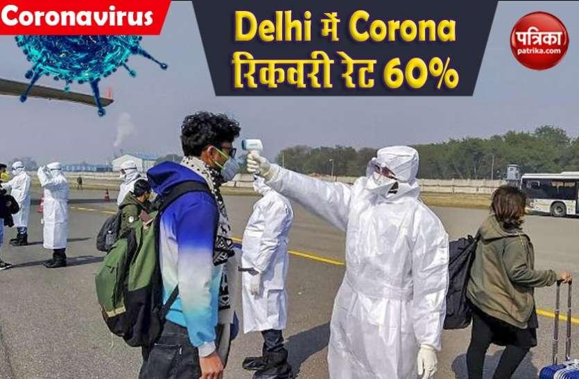दिल्ली के कोरोना मरीजों में रिकवरी रेट 60% से ज्यादा, मृत्यु दर में भी आई कमी