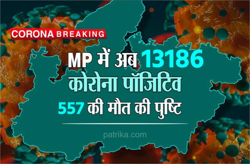 मध्य प्रदेश में कोरोना संक्रमित मरीजों की संख्या हुई 13186, अब तक 557 ने गवाई जान