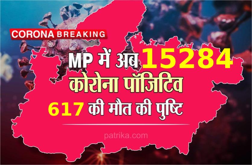 MP Corona Update : मध्य प्रदेश में कोरोना संक्रमित मरीजों की संख्या हुई 15284, अब तक 617 ने गवाई जान