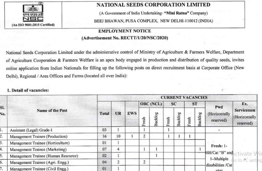 NSCL Recruitment 2020: नेशनल सीड कॉर्पोरेशन लिमिटेड ने 210 पदों पर निकाली भर्ती, जल्द करें अप्लाई