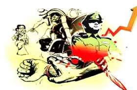 कोरोना काल में घटा अपराधों का ग्राफ, हत्या और दुर्घटनाओं में आई कमी