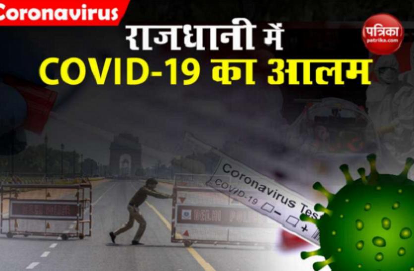 Delhi में 24 घंटे के दौरान मिले 1246 नए Corona Case, 40 लोगों की मौत