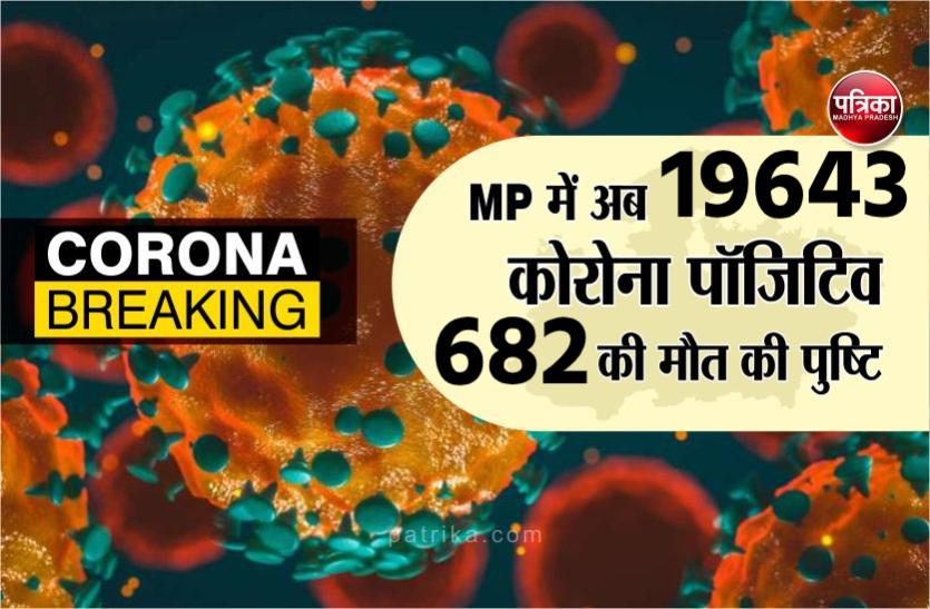 MP Corona Update : मध्य प्रदेश में कोरोना संक्रमित मरीजों की संख्या हुई 19643, अब तक 682 ने गवाई जान