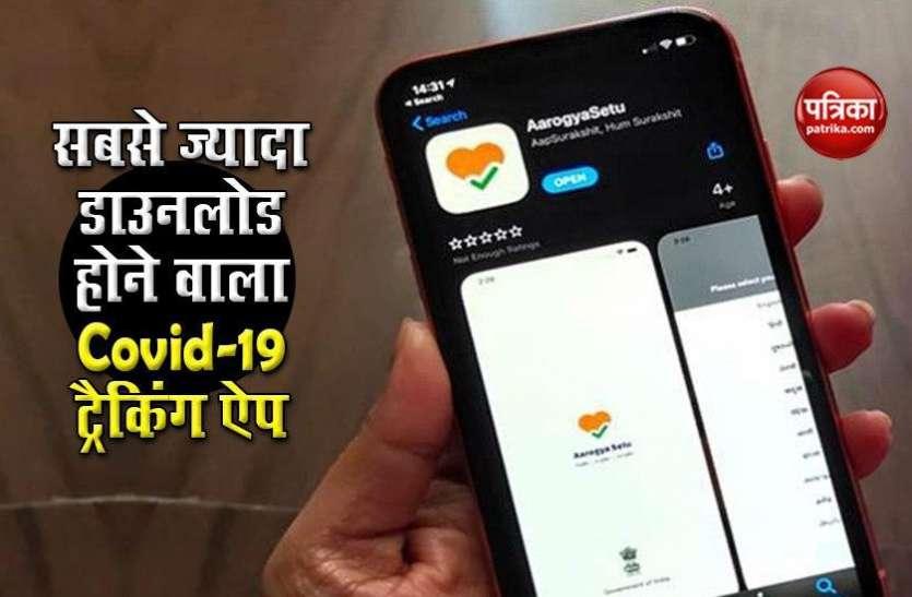 Aarogya Setu App को दुनियाभर में सबसे ज्यादा किया गया डाउनलोड