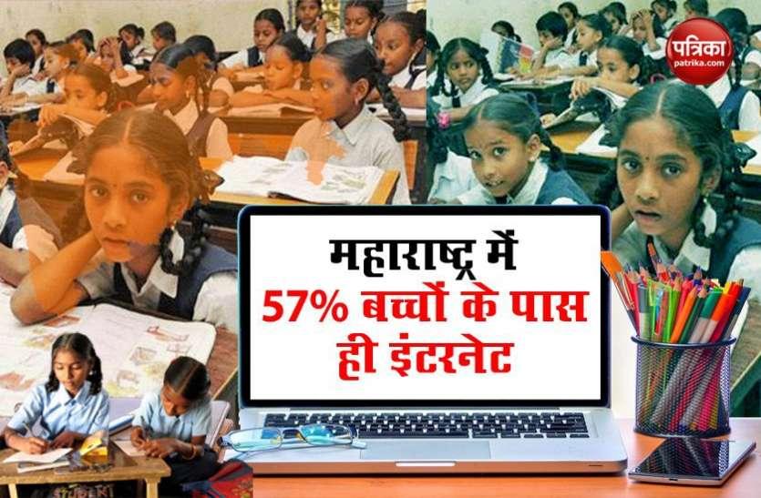 Maharashtra में Online Education में समस्या, आधे छात्रों के पास ही इंटरनेट कनेक्टिविटी