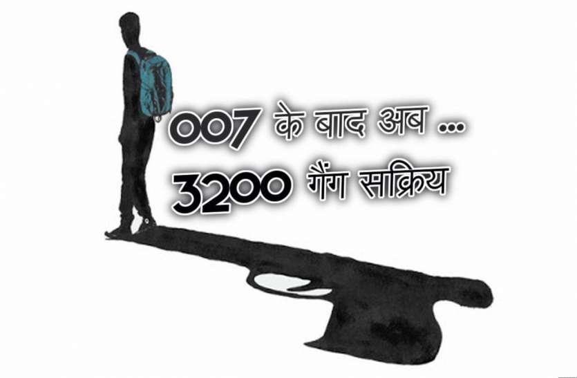 007 के बाद अब जोधपुर में एक और गैंग सक्रिय, तलाश में जुटी पुलिस