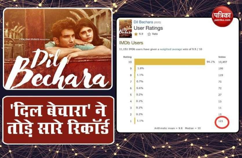 Sushant Singh की आखिरी फिल्म Dil Bechara ने बनाया रिकॉर्ड, टॉप रैंकिंग के साथ IMDb में मिली 10/10