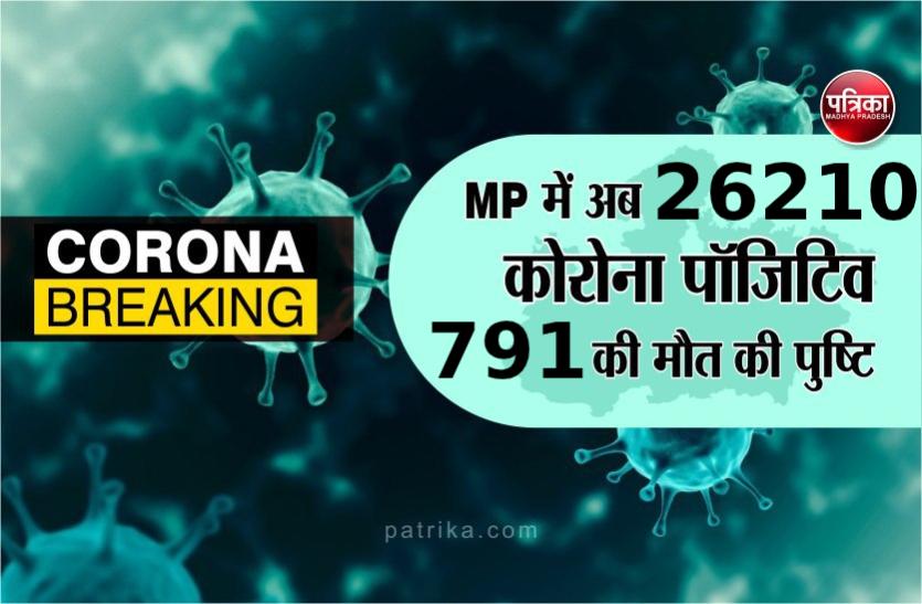 MP Corona Update : 26210 पहुंचा मध्य प्रदेश में कोरोना संक्रमितों का आंकड़ा, अब तक 791 ने गवाई जान