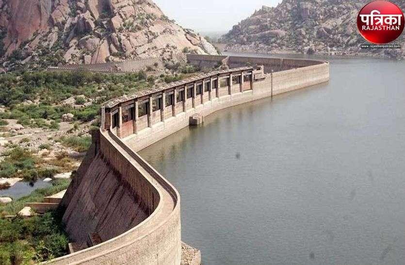 राजस्थान के इस जिले के 1017 गांवों में अब बहेगी 'गंगा'