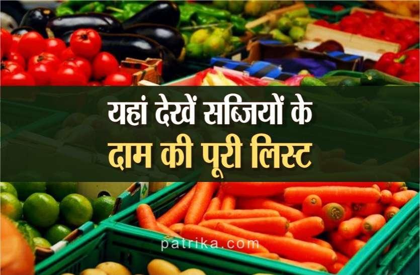 अब मनमाने रेट पर नहीं बिकेंगी 'सब्जियां', नगर निगम ने तय किए 'सब्जियों के दाम'