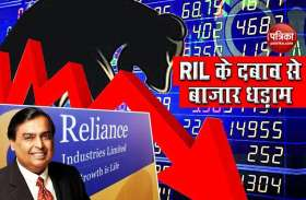 चार फीसदी तक टूट गया RIL, Share Market बड़ी गिरावट के साथ हुआ बंद