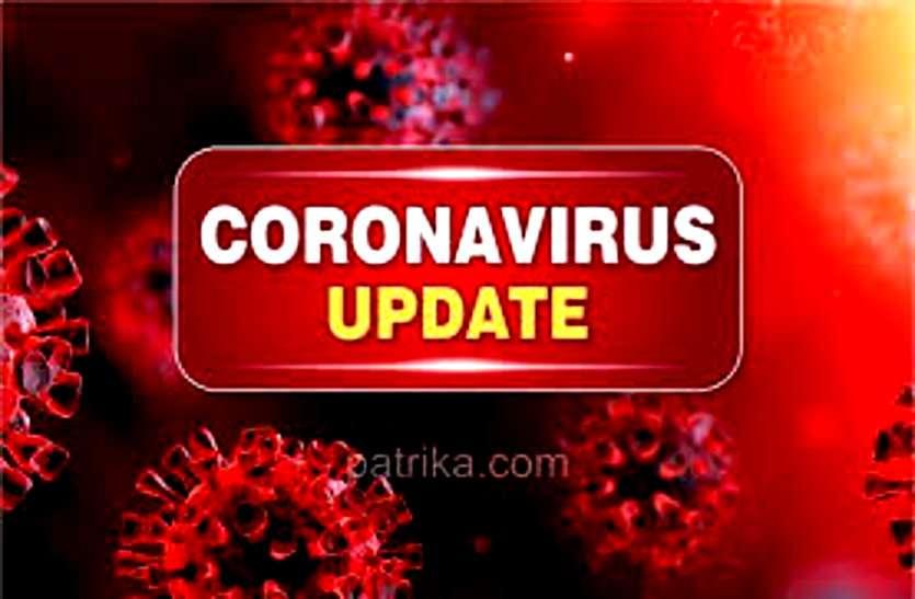 कोरोना अपडेट: दुर्ग संभाग में कोविड के 83 नए मरीज, दुर्ग में 55, राजनांदगांव में 20 नए संक्रमितों की पहचान