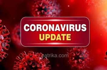 गौतमबुद्ध नगर: काबू में कोरोना, 24 घंटे में 72 संक्रमित, 70 स्वस्थ हुए