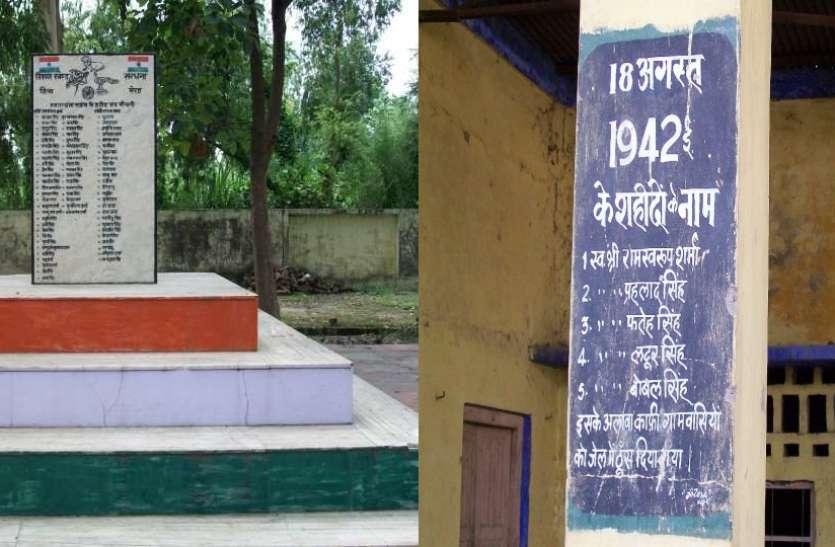 Independence Day: ये है मिनी जलियांवाला, यहां भी अंग्रेजों ने क्रांतिकारियों के सीने में दागी थी गोलियां, गायब कर दिए थे शव