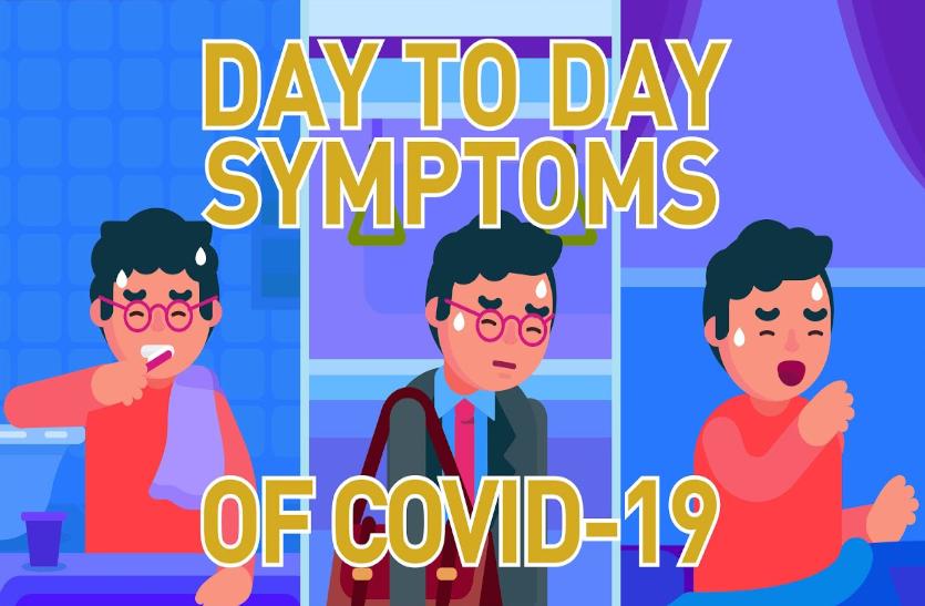 Covid-19: इस क्रम में सामने आते हैं मानव शरीर में कोविड-19 लक्षण, जानिए इनके बारे में