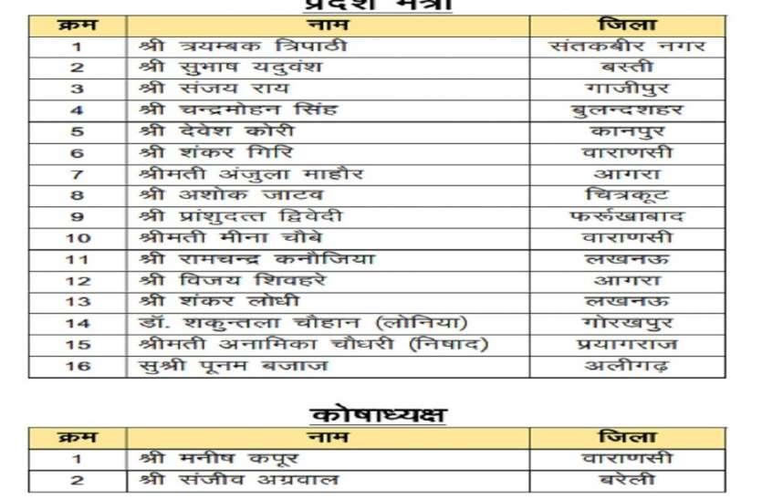 भाजपा प्रदेश कार्यकारिणी में मेरठ के तीन नाम शामिल, देखें पूरी लिस्ट
