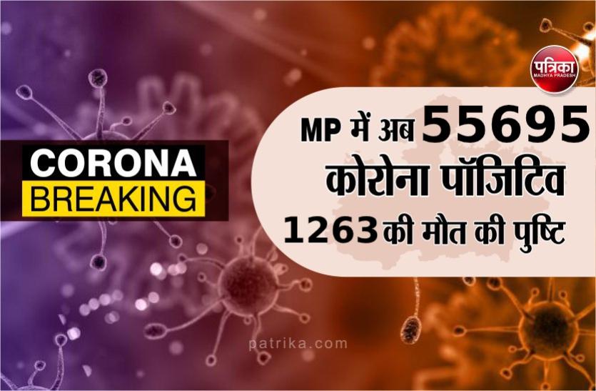 मध्य प्रदेश में आज कोरोना ने तोड़े सभी रिकॉर्ड, 55695 पहुंचा कुल संक्रमितों का आंकड़ा, 1263 की मौत