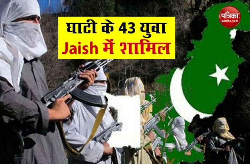 Jammu-kashmir : पुलवामा हमले के बाद 43 युवक जैश में शामिल,  आतंकी हमलों को दे सकते हैं अंजाम