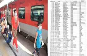 रेलवे ने 230 ट्रेनों के अलावा आज से शुरू कीं 80 और गाड़ियां, जानिये किन रूट पर चलेंगी और कैसे मिलेगा इनका रिजर्वेशन