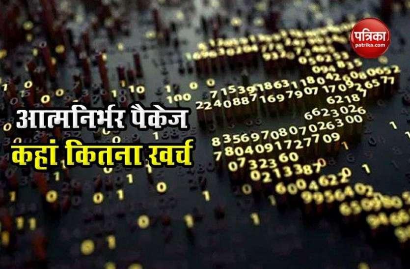 Atma Nirbhar Bharat Package के तहत किस सेक्टर में हुआ कितना खर्च, मंत्रालय की ओर से दी गई जानकारी
