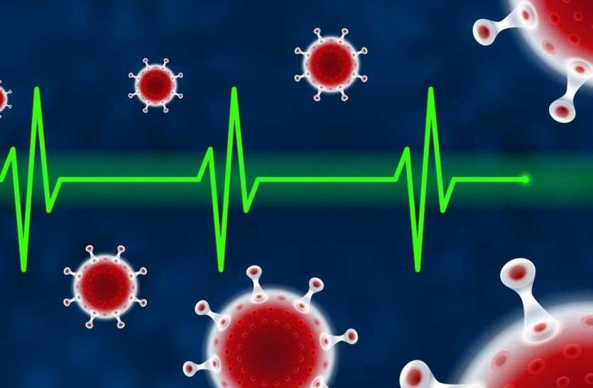 जोधपुर में साढ़े 4 हजार कोरोना संक्रमित ले रहे घर व अस्पताल में उपचार, 460 नए पॉजिटिव