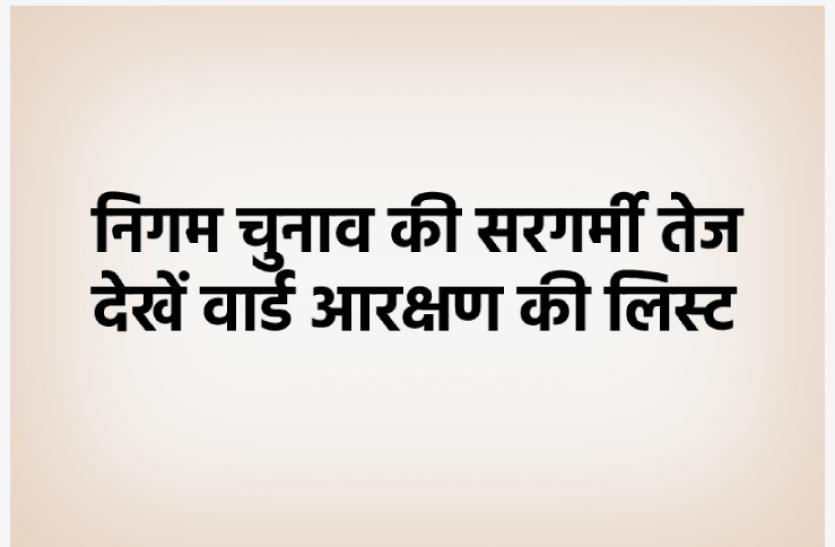 nagar nigam:नगर निगम चुनाव की सरगर्मी तेज, 85 वार्डों में 42 पर चुनाव लड़ेंगी महिलाएं