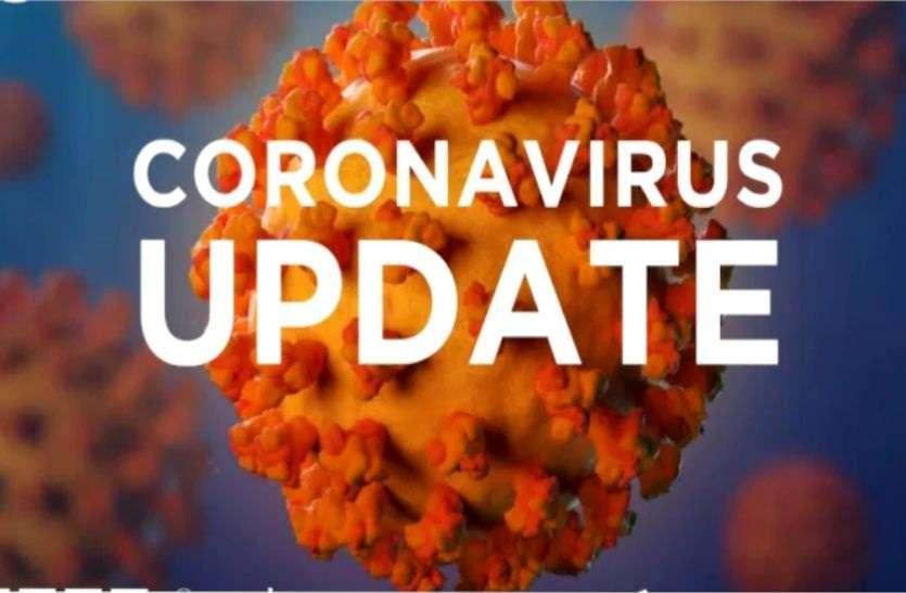 Corona: राजस्थान कोरोना की जद में, पहली बार नए पॉजिटिव 3 हजार के पार