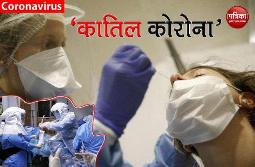 बेहद खतरनाक होता जा रहा है COVID-19, हॉस्पिटल में भर्ती 5 में से 4 मरीज में इस बीमारी के लक्षण