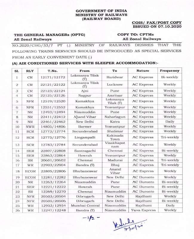 Indian Railways run 78 ac special trains full list before navratri