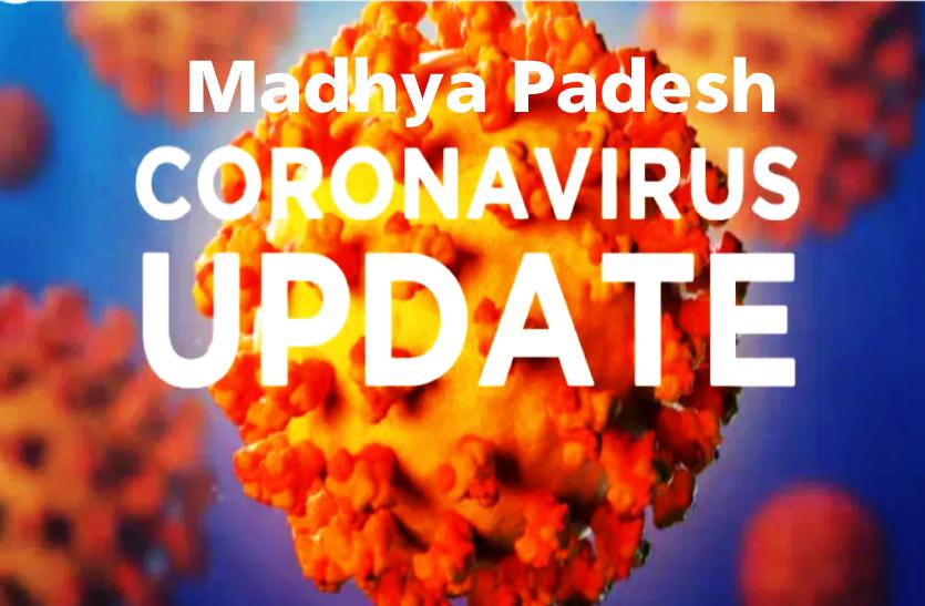 MP Corona Update : एक दिन में 1222 पॉजिटिव, संक्रमितों की संख्या पहुंची 1 लाख 59 हज़ार के पार, 24 घंटे 18 की मौत