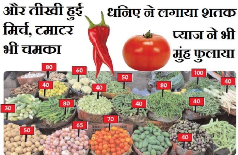रसोई से हरी सब्जियां गायब, मिर्च-टमाटर हुए सुर्ख लाल