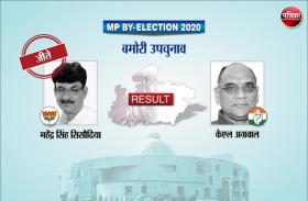 MP BY-ELECTION Final Result 2020: भाजपा के कब्जे में बामोरी, सिंधिया फैक्टर ने दिखाया असर