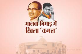 मालवा-निमाड़ में भाजपा का मंगल, 22 साल बाद आगर मालवा में कांग्रेस की जीत