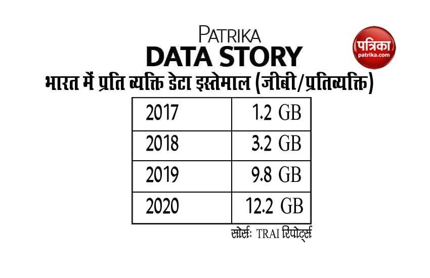 patrika_data_story1.jpeg