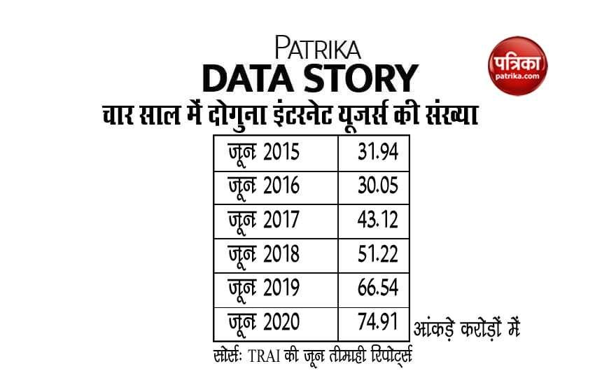 patrika_data_story_1.jpeg