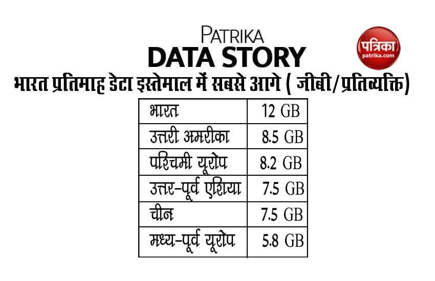 patrika_data_story_2.jpeg