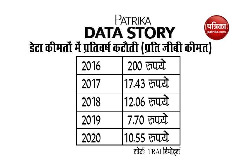 patrika_data_story_3.jpeg