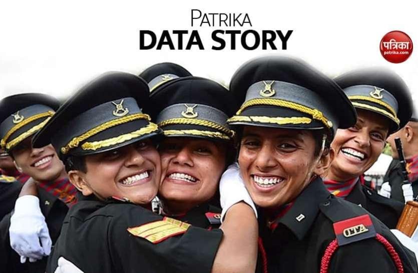 पहली बार: भारतीय सेना में 422 महिला अधिकारियों का स्थायी कमीशन के लिए चयन