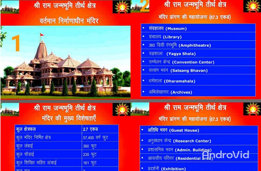 मंदिर निर्माण में आर्थिक सहयोग जुटाने के लिए ट्रस्ट ने जारी किया पत्रक