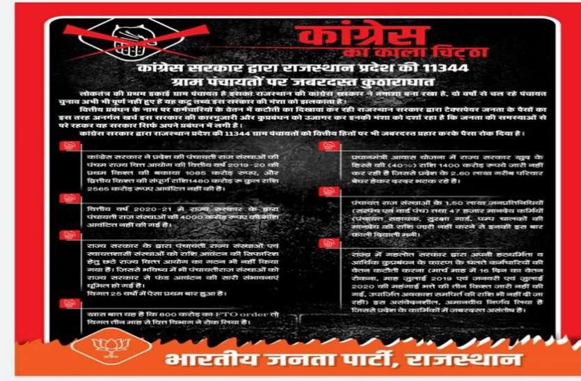 कांग्रेस सरकार के खिलाफ भाजपा ने जारी किया ब्लैक पेपर