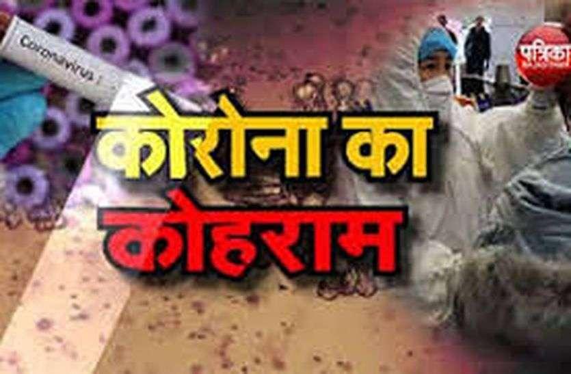 भीलवाड़ा में 43 संक्रमित मिले, दो की मौत