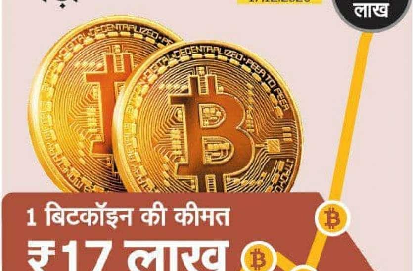 दुनिया की सबसे महंगी करंसी, एक बिटकॉइन की कीमत 17 लाख रुपए