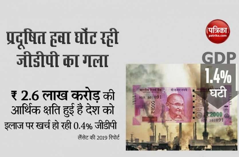 Air Pollution घोंट रहा जीडीपी का गला, लैंसेट की रिपोर्ट में खुलासा