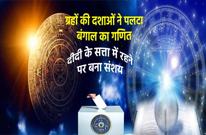 Astrology : बदलने जा रहा है देश का चुनावी गणित