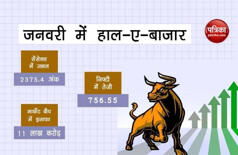 शेयर बाजार की रिकॉर्ड उंचाई ने कराई, निवेशकों को 11 लाख करोड़ रुपए की कमाई