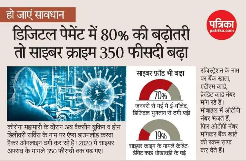 सावधान! देश में Digital Payment में हुई 80 प्रतिशत ग्रोथ तो साइबर क्राइम 350 फीसदी बढ़ा