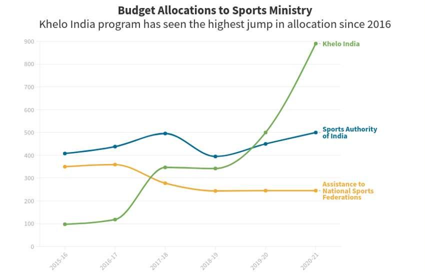 sports_budget-1.jpg