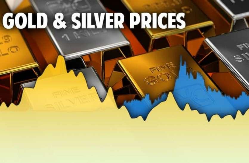 आपके लिए बड़ी खुशखबरी, बजट के बाद 10 हजार रुपए सस्ता हुआ सोना